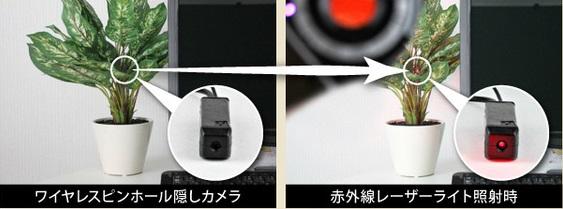 発見器光学式